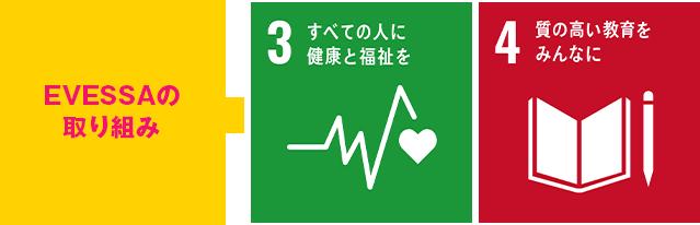 EVESSAの取り組み 3.すべての人に健康と福祉を 4.質の高い教育をみんなに