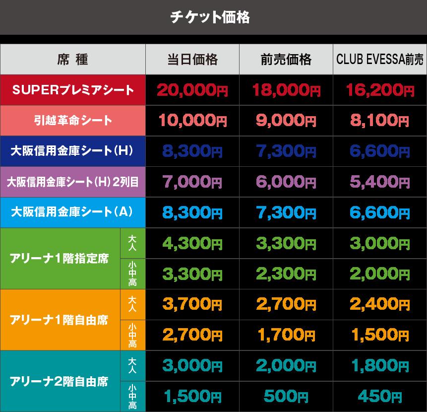 エディオンアリーナ大阪(大阪府立体育会館)の価格