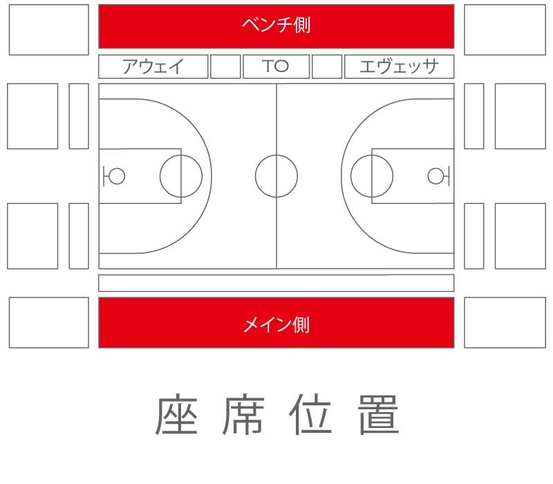 席図:アリーナ1階指定席